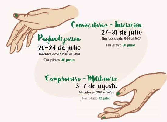 manos etapas